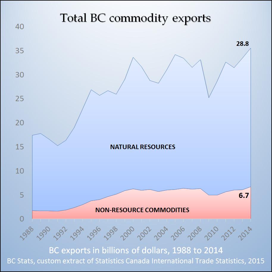 2015-04-16_exports01.jpg