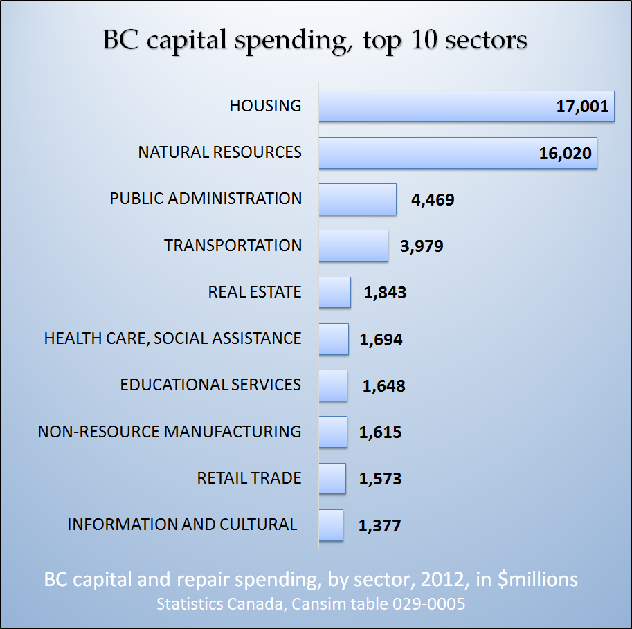 2014-04-21_capital_spending_01.png