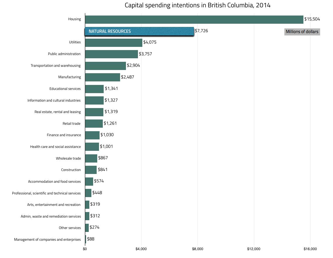 capitalspending.png