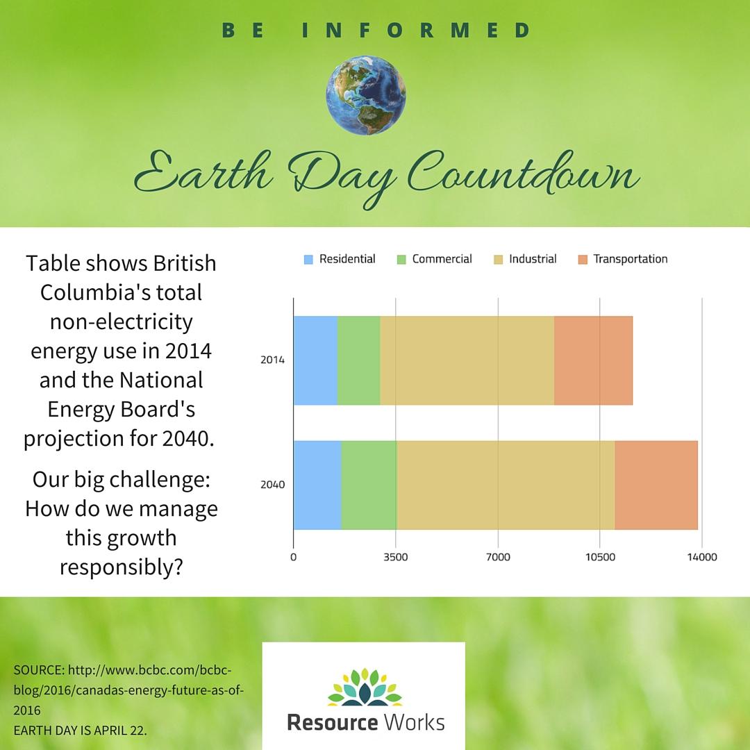 earthday-energyuse.jpg