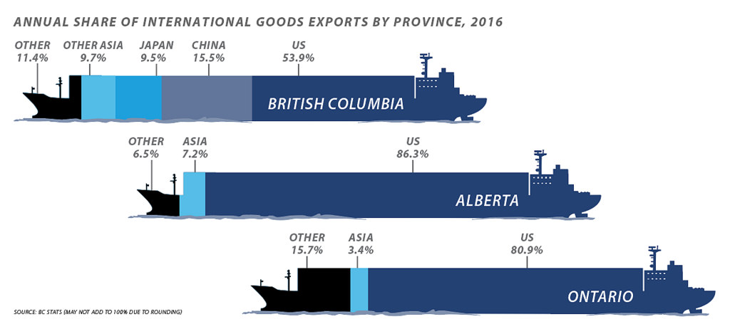 exports-by-province.jpg