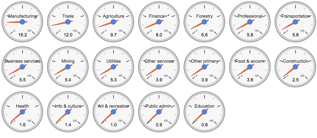 jobs-gauge.png