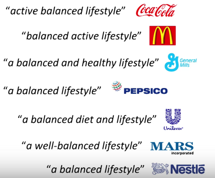energy balance - lifestyle
