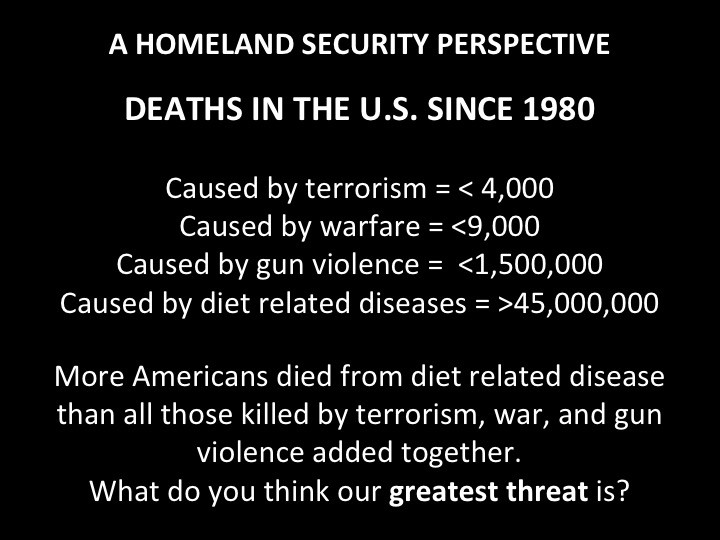 Deaths in the U.S. - A Perspective