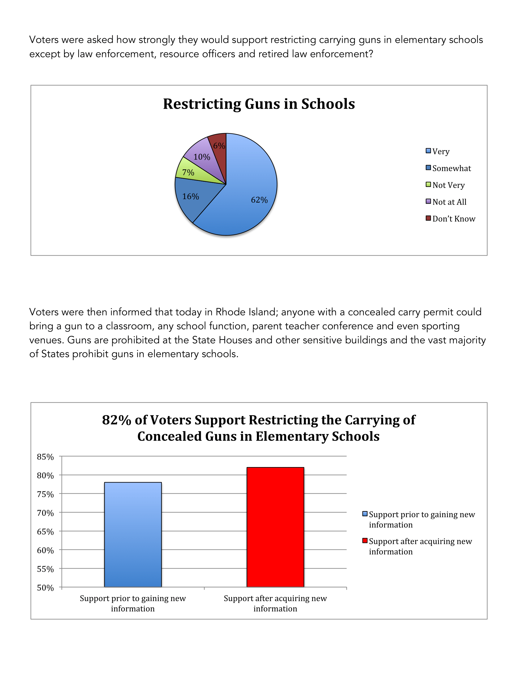 Polling_Data_FINAL_2_(002)-2-3.png