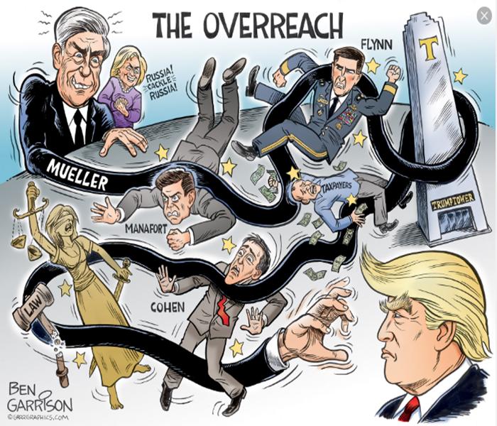 Mueller's Investigation