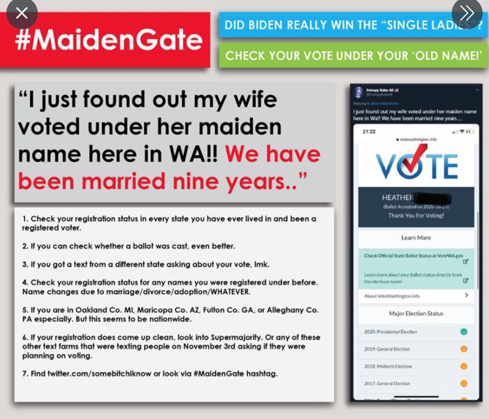Maidengate