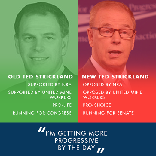 Strickland_Changes_Through_Years.png
