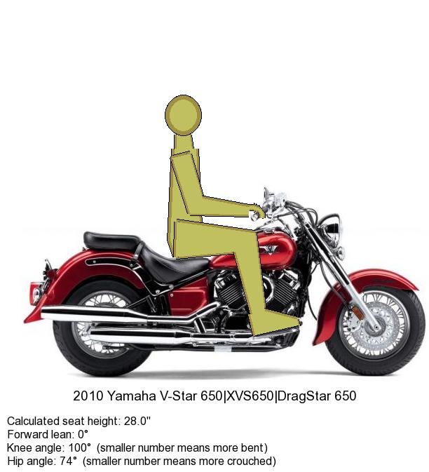 motorcycle-ergos3.png