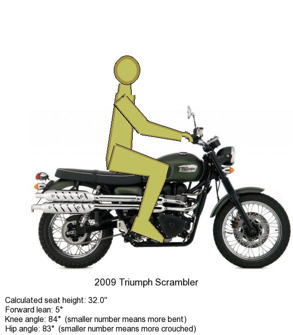 motorcycle-ergos4.png