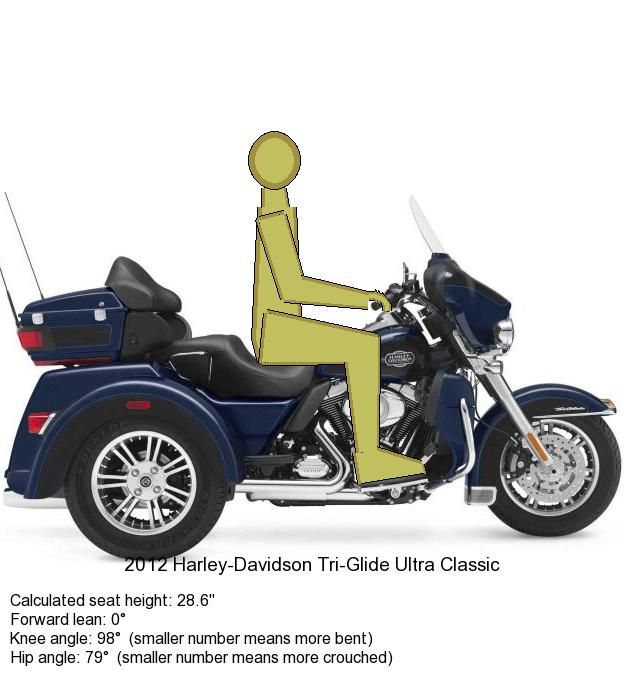 motorcycle-ergos5.png