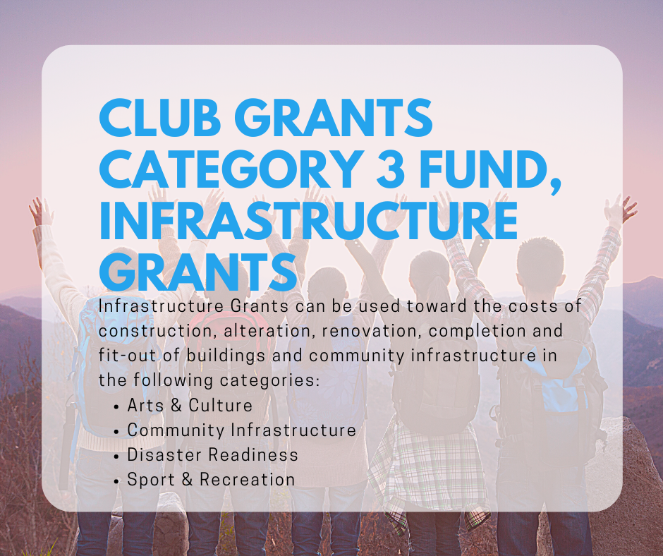 Club Grants Category 3 Fund - Infrastructure grants Image