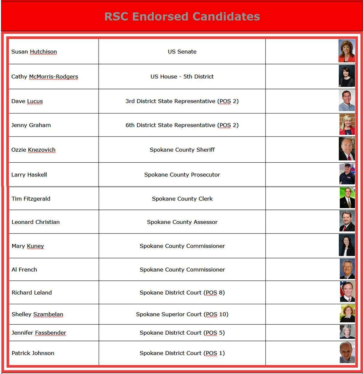 RSC Endorsed Candidates