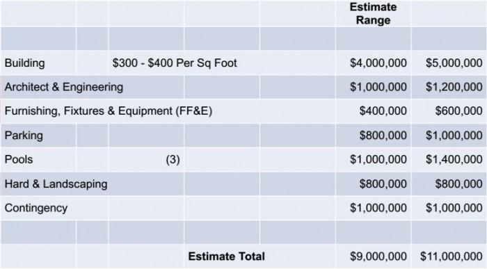 estimated-cost-e1413927692576.jpg
