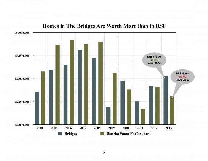 RSF-v-Bridges_Page_2-e1400859672949.jpg