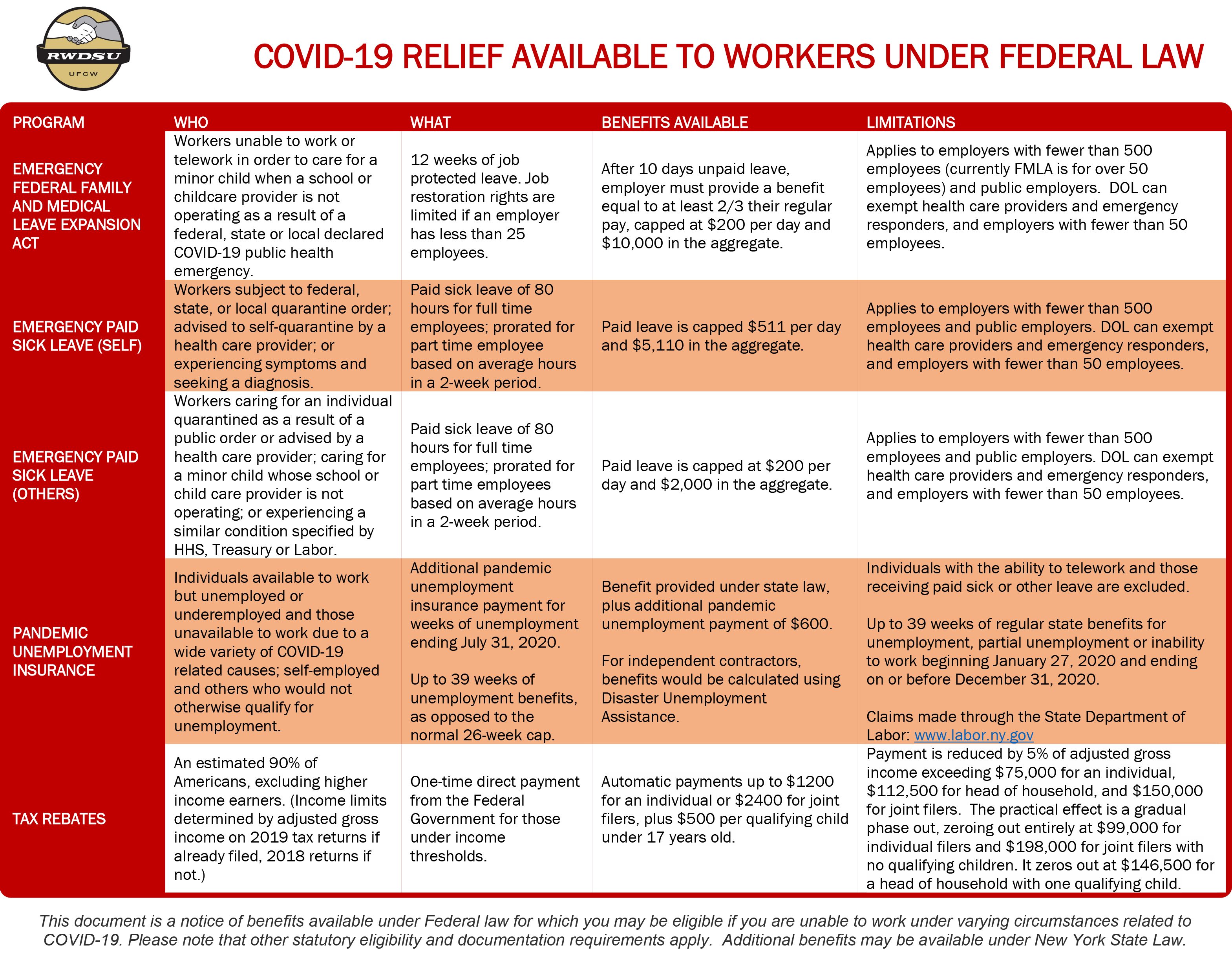 COVID_Federal_Benefit_Grid_032920_Formatted_UPDATED.jpg
