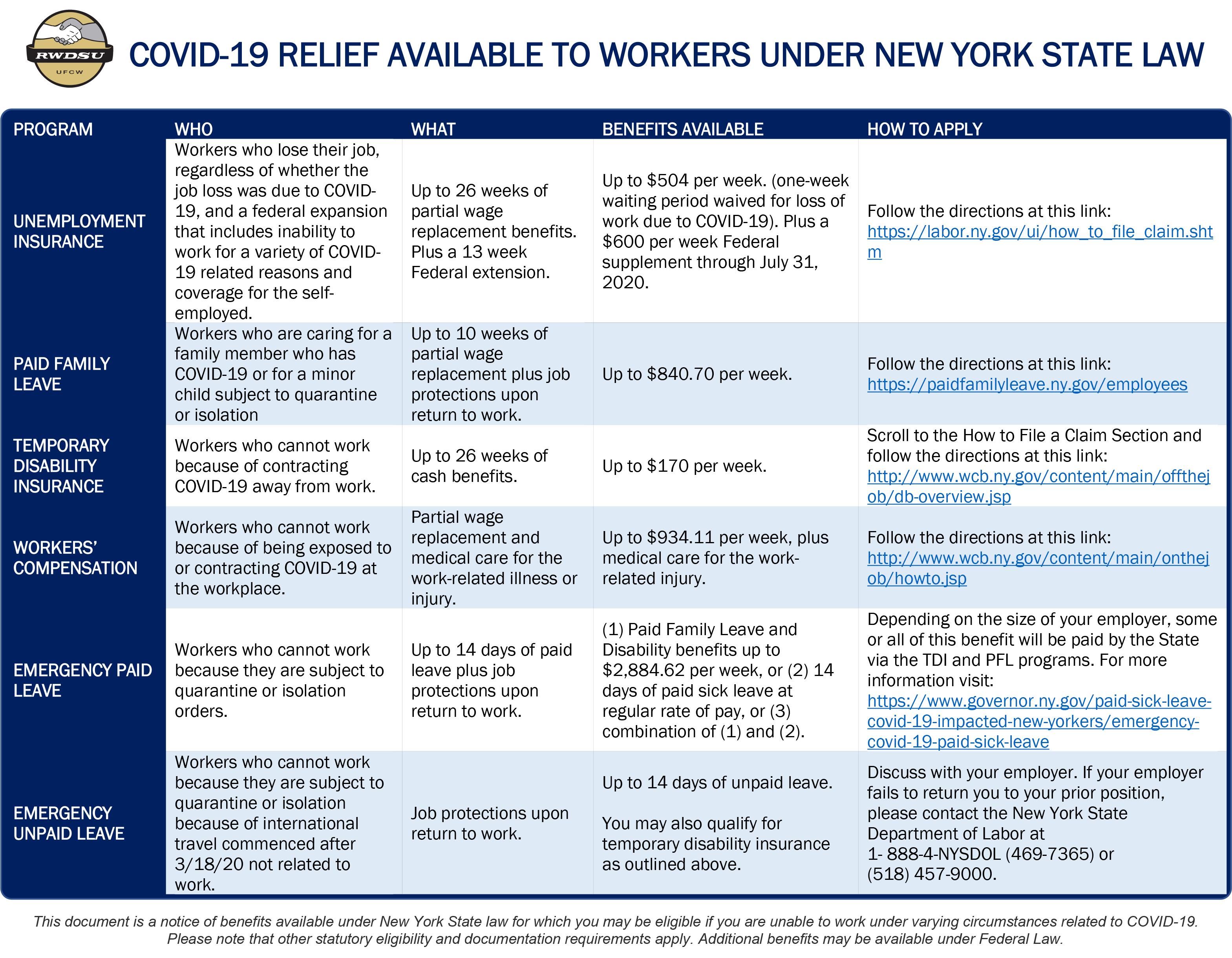 NY_COVID_Benefit_Grid_033020.jpg
