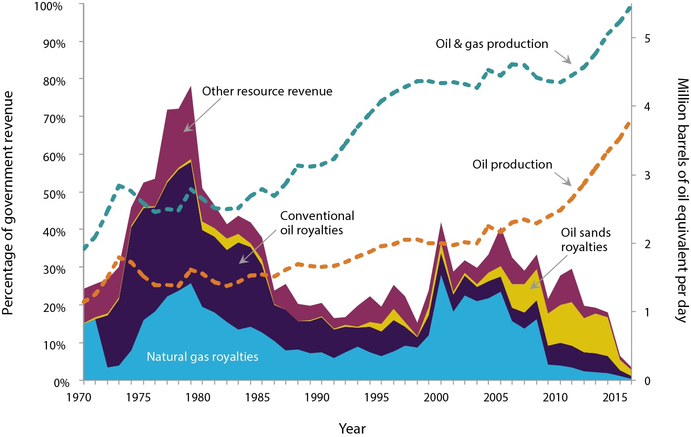 Oil-CCPA.jpg