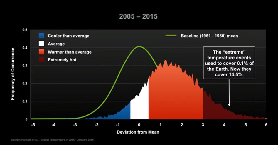 climate_graph.jpg