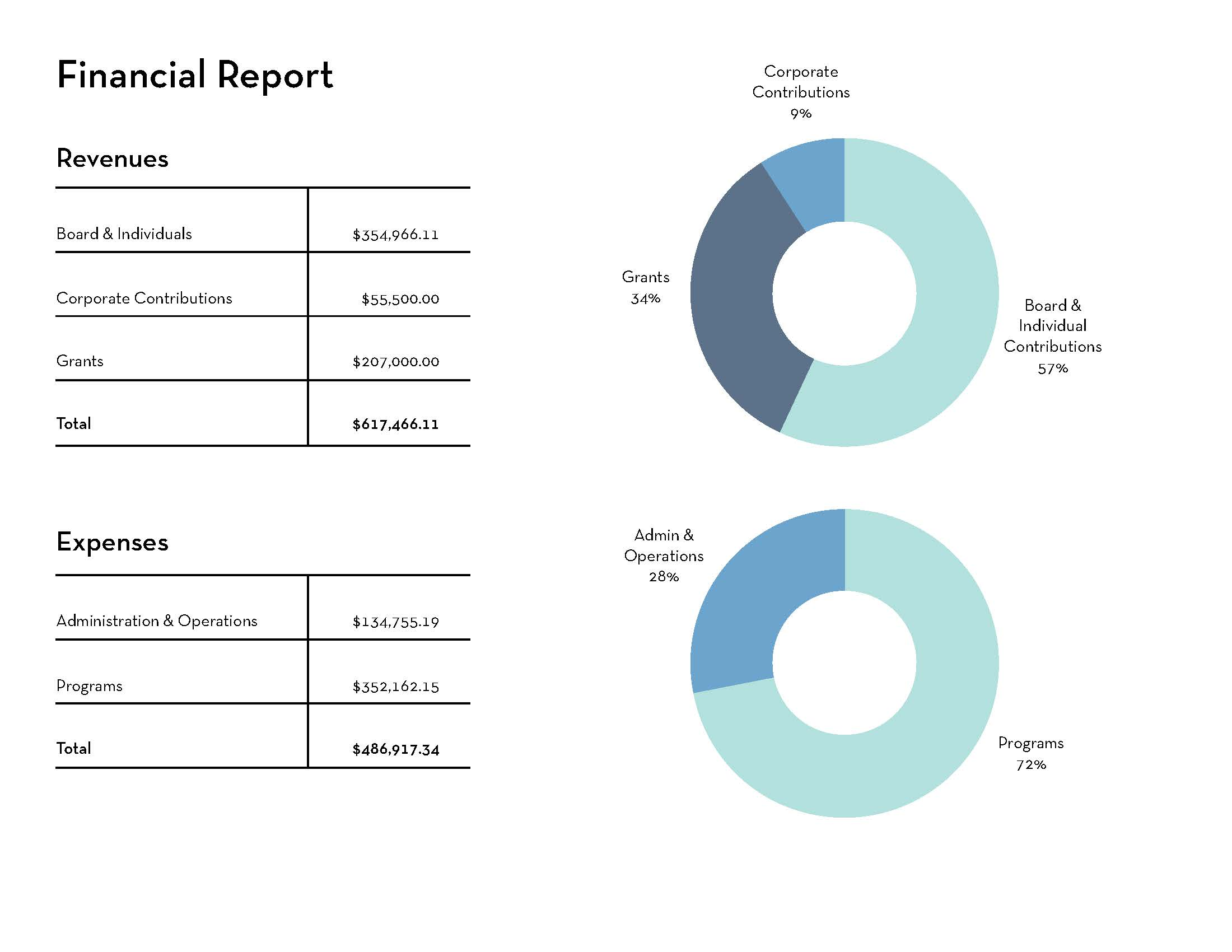 Safe_Place_for_Youth_2015_Annual_Report1_Page_22.jpg
