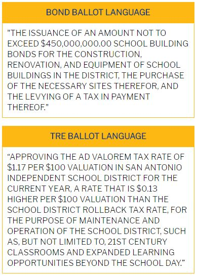 SAISD-Bond-Ballot-Language.jpg
