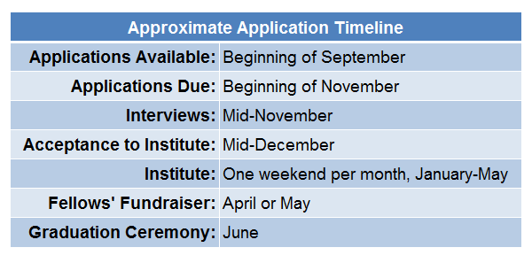 NLC-SF-Approximate-Application-Timeline1.png