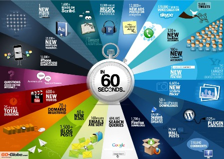 internet60seconds-450px.jpg