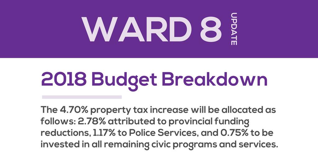 Twitter_-_Ward_Update_-_2018_Budget.png