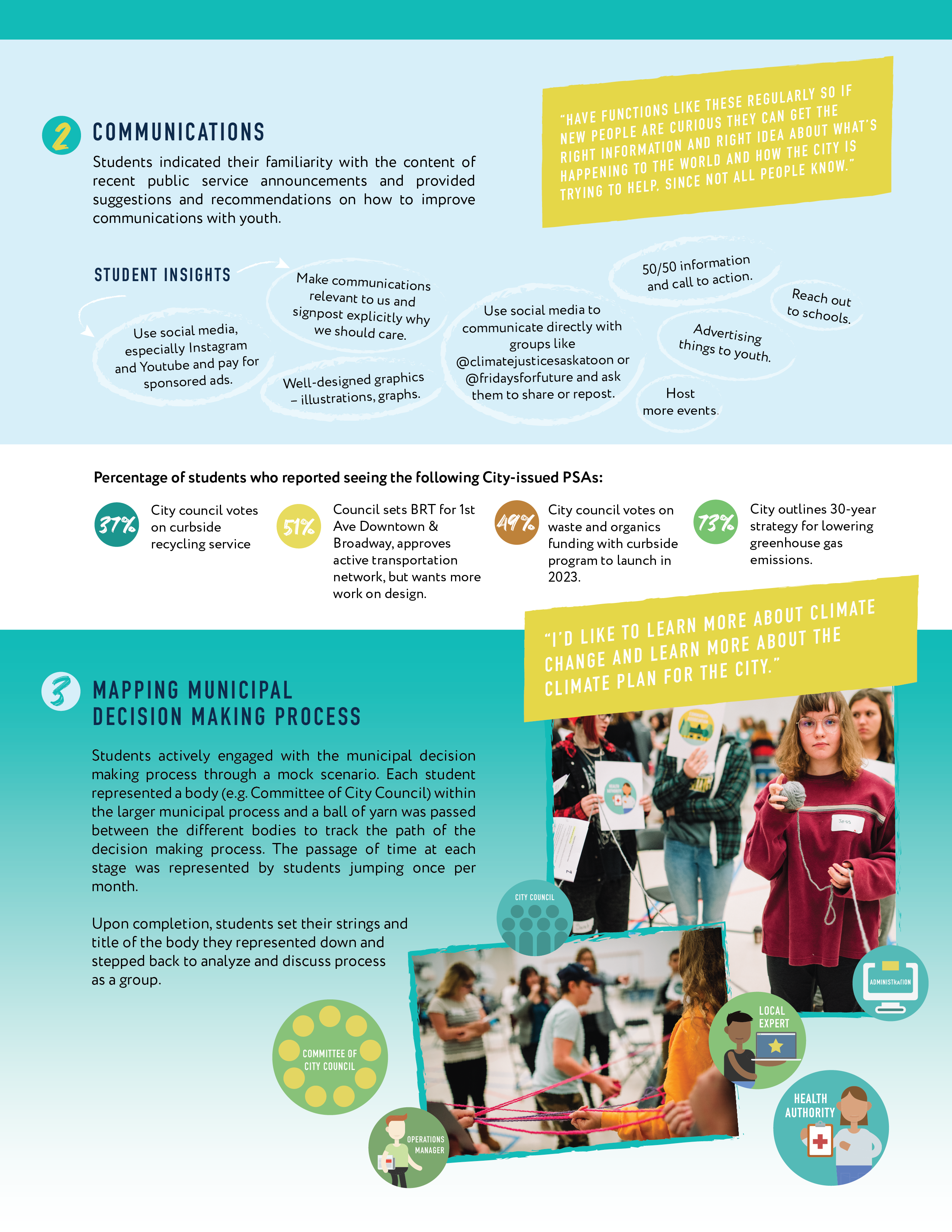 Web_Images_-_Final_Report_Youth_Climate_Action_Forum-02.png