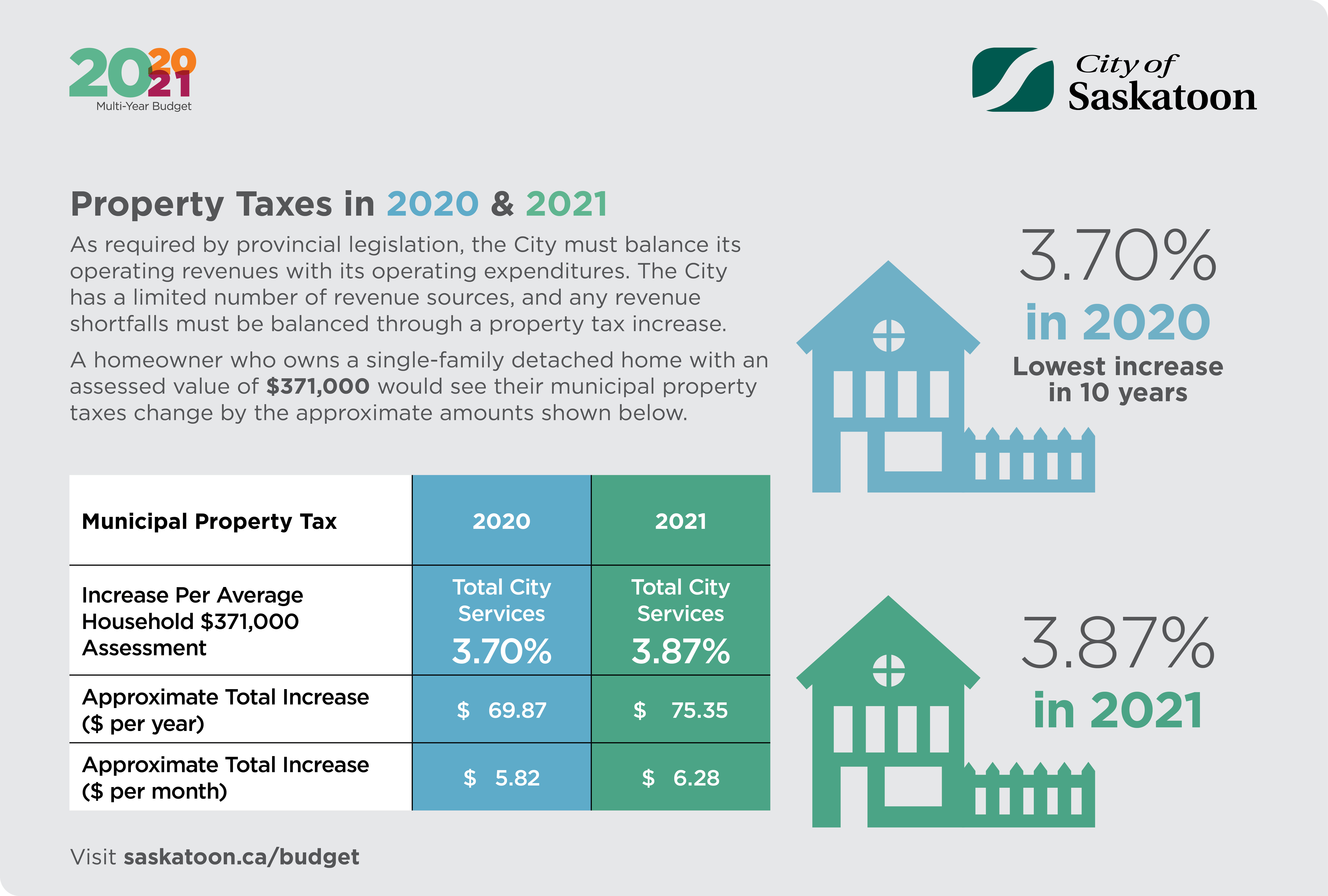 MUNICIPAL_PROPERTY_TAX_IN_2020-2021.jpg