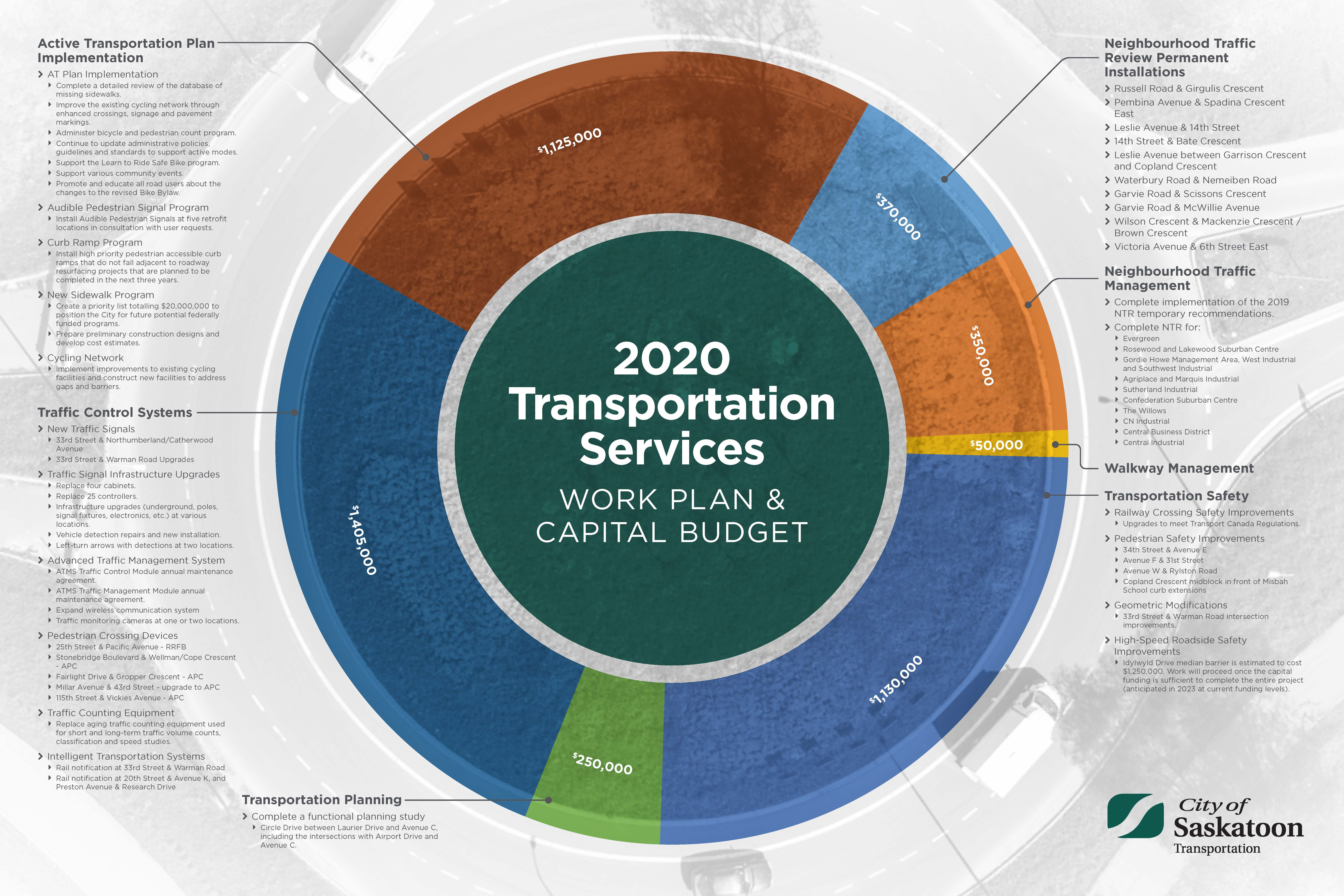 2020_Transpo_Capital_Projects.jpg