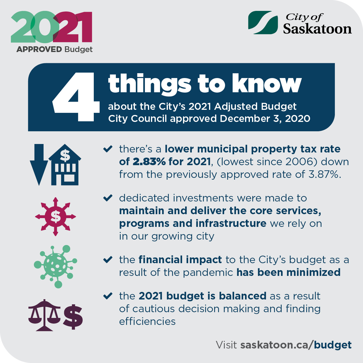 Graphic_3_FOUR_THINGS_TO_KNOW_ABOUT_THE_APPROVED_2021_BUDGET.jpg