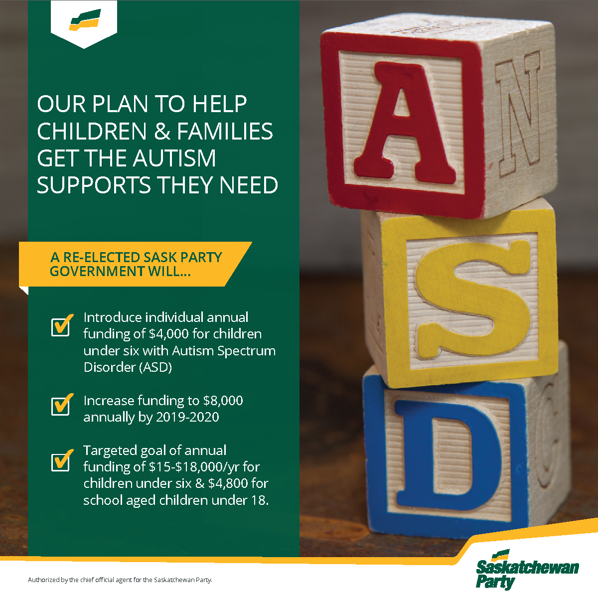 Individualized Funding For Autism Spectrum Disorder