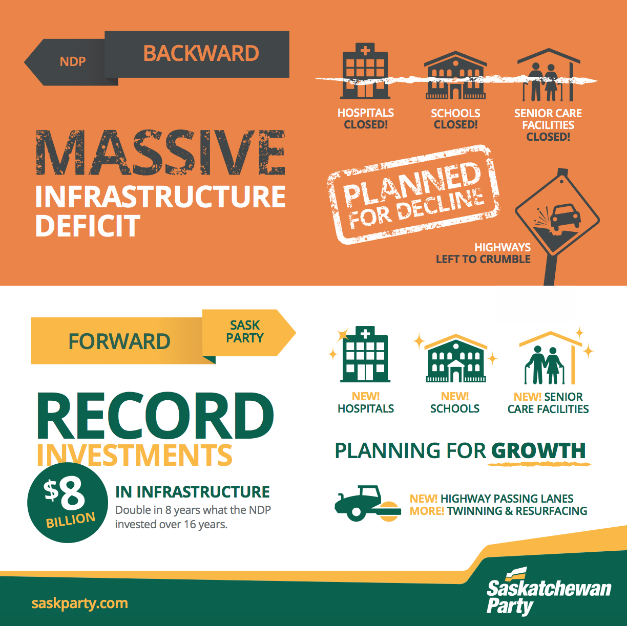 Investments In Infrastructure Will Help Keep Saskatchewan Strong