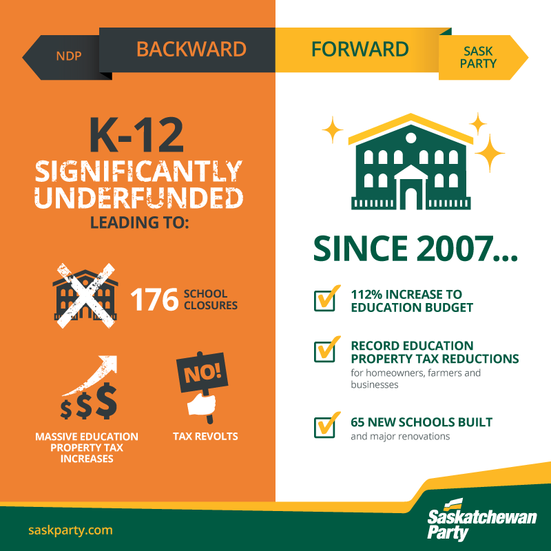 K-12-Education-ForwardBackward.png