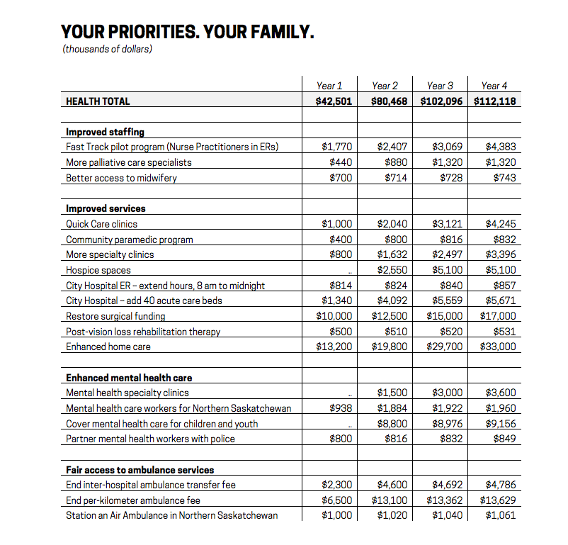 NDP_Promise_Costing__Page_1.png