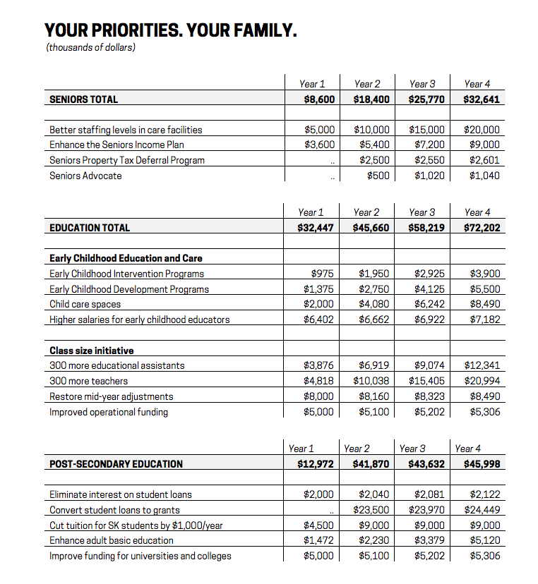 NDP_Promise_Costing__Page_2.png
