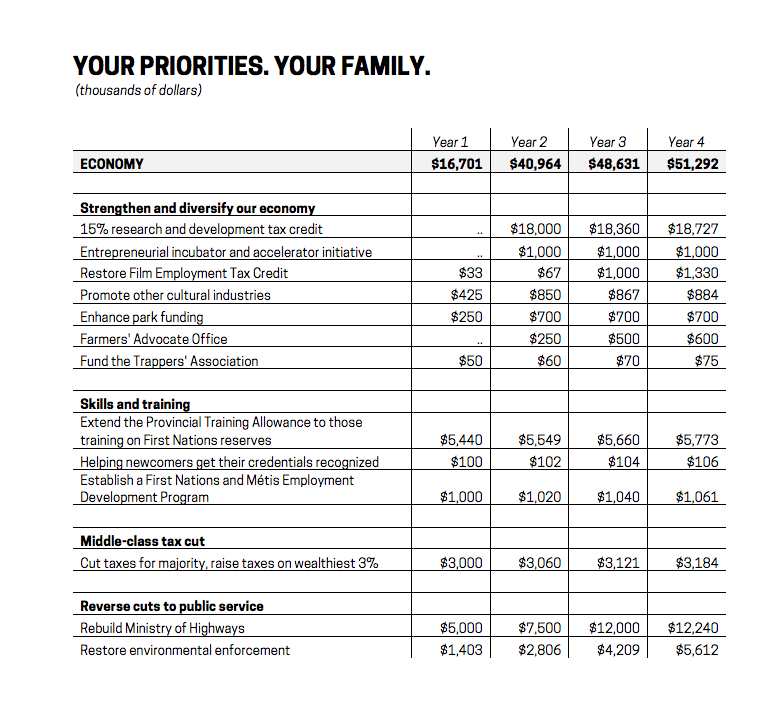 NDP_Promise_Costing__Page_3.png