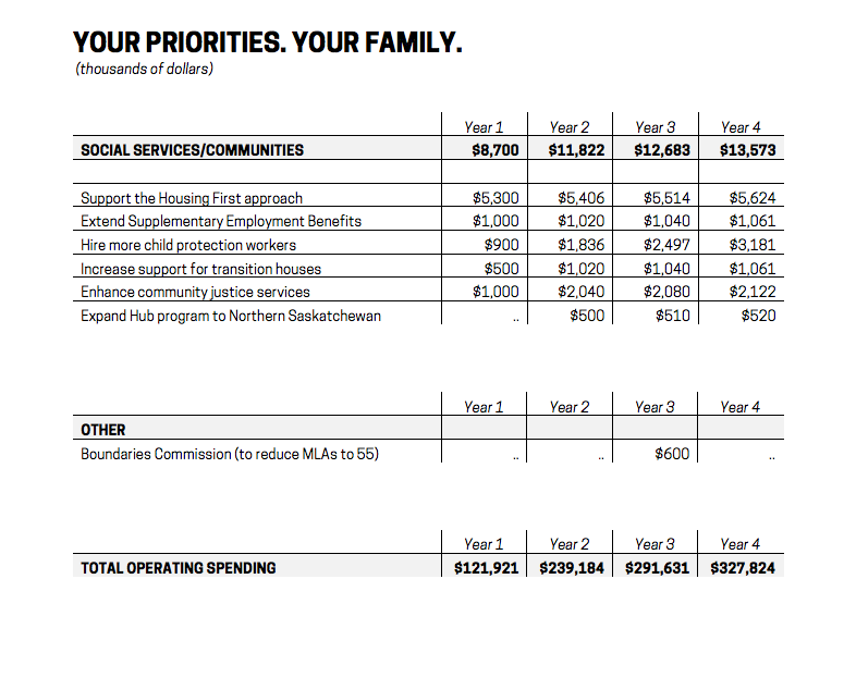 NDP_Promise_Costing__Page_4.png