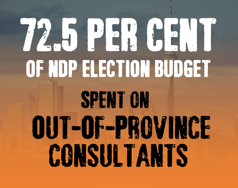 NDP Spend Over 72% of Election Budget on Out-of-Province Consultants
