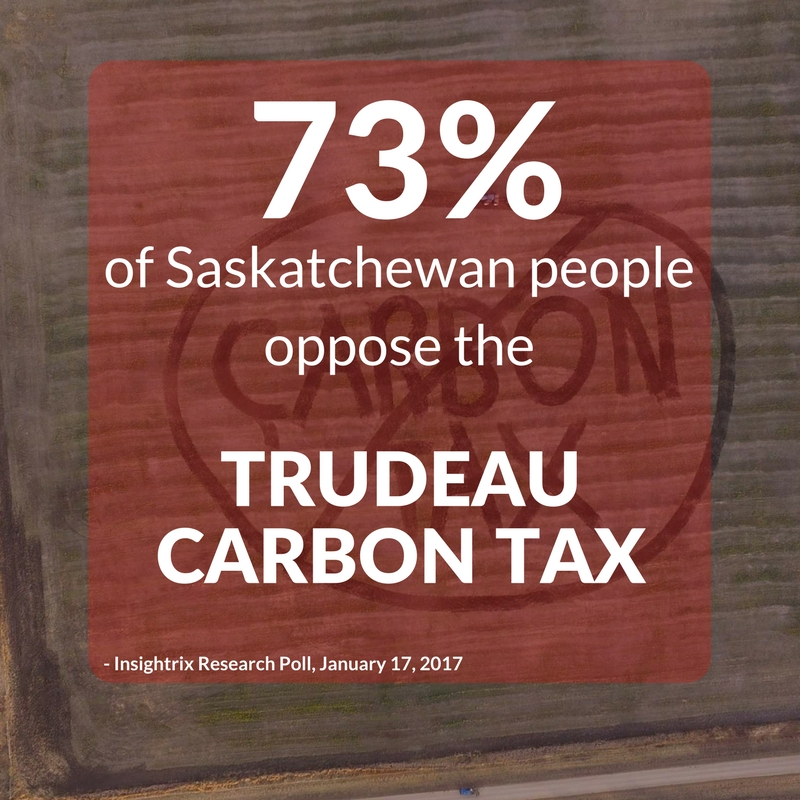 New Poll Shows Strong Opposition In Saskatchewan to Federal Carbon Tax