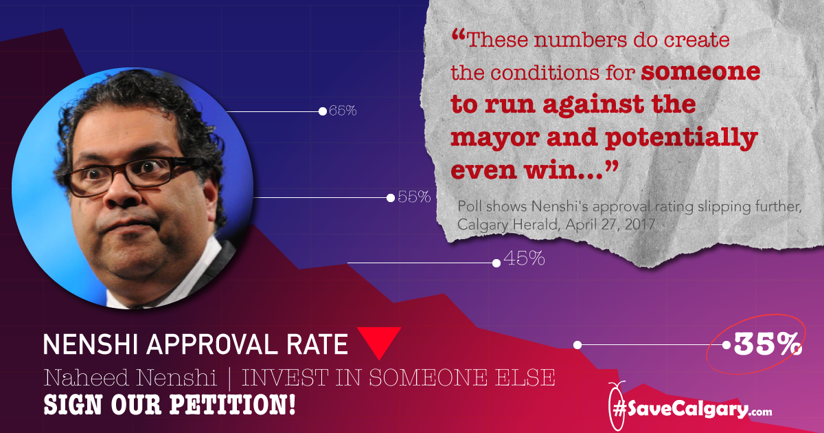 Nenshi-approval-rating-v2.png