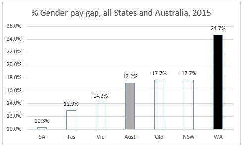 gender_pay_gap_2015.JPG