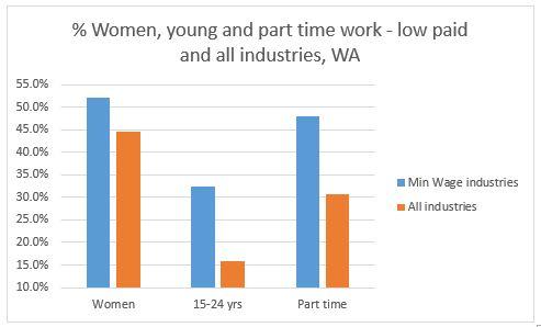 women_young_pt_industry.JPG