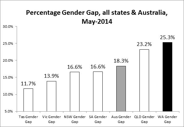 gender_pay_gap_aug_14.jpg
