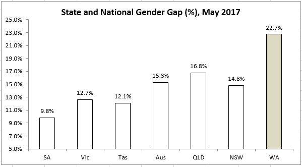 gender_pay_2017.JPG