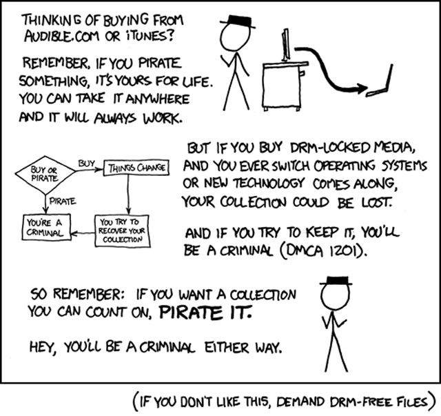 Source: XKCD 'Steal this comic'