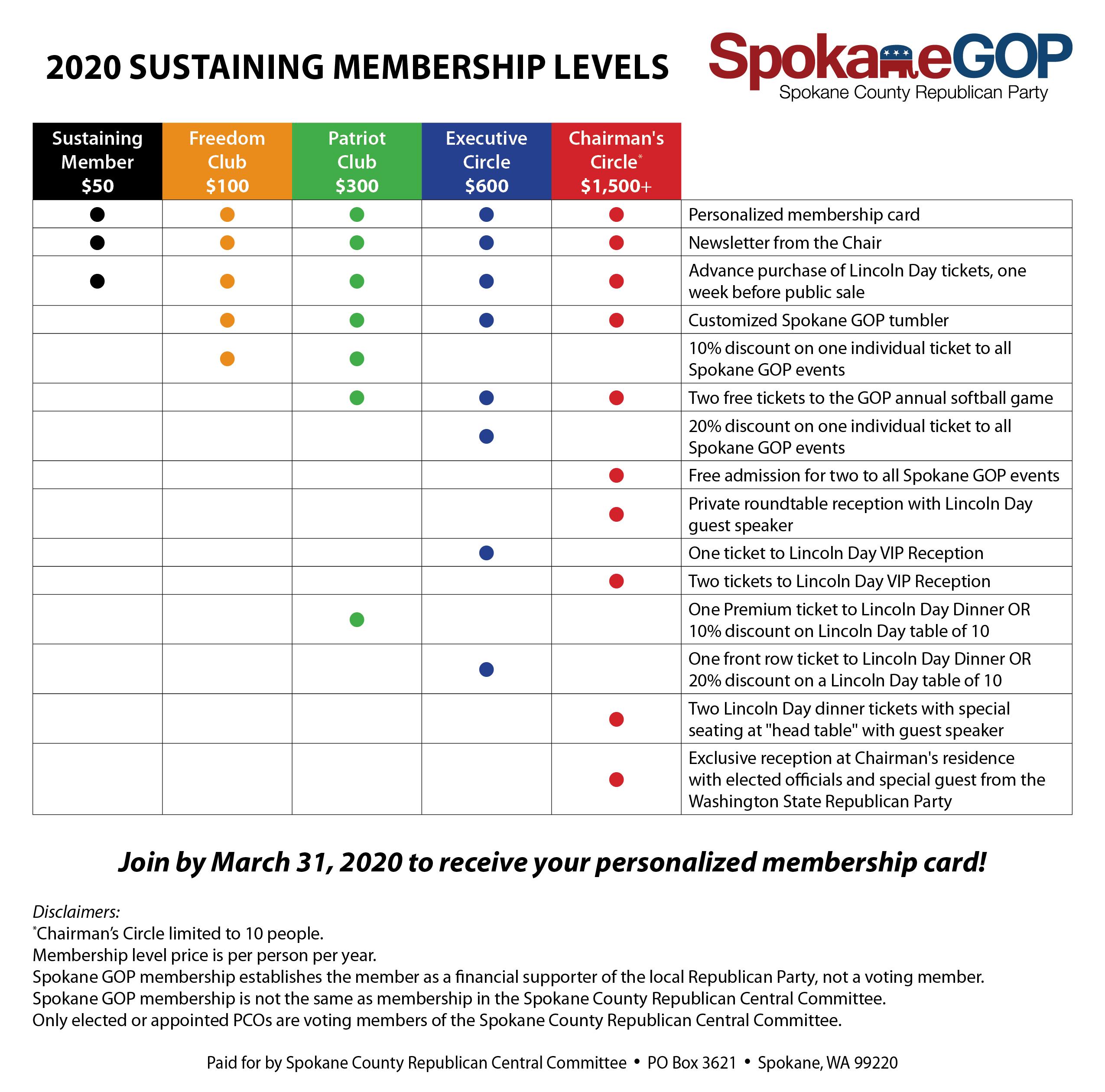 Spokane_GOP_2020_Membership_Graphic.jpg