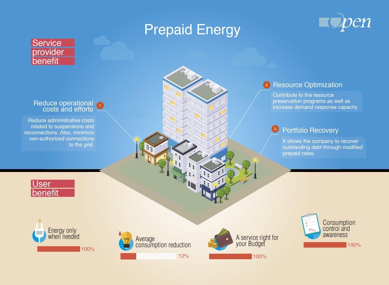 thumbnail_infografia_energia_prepago-02.jpg