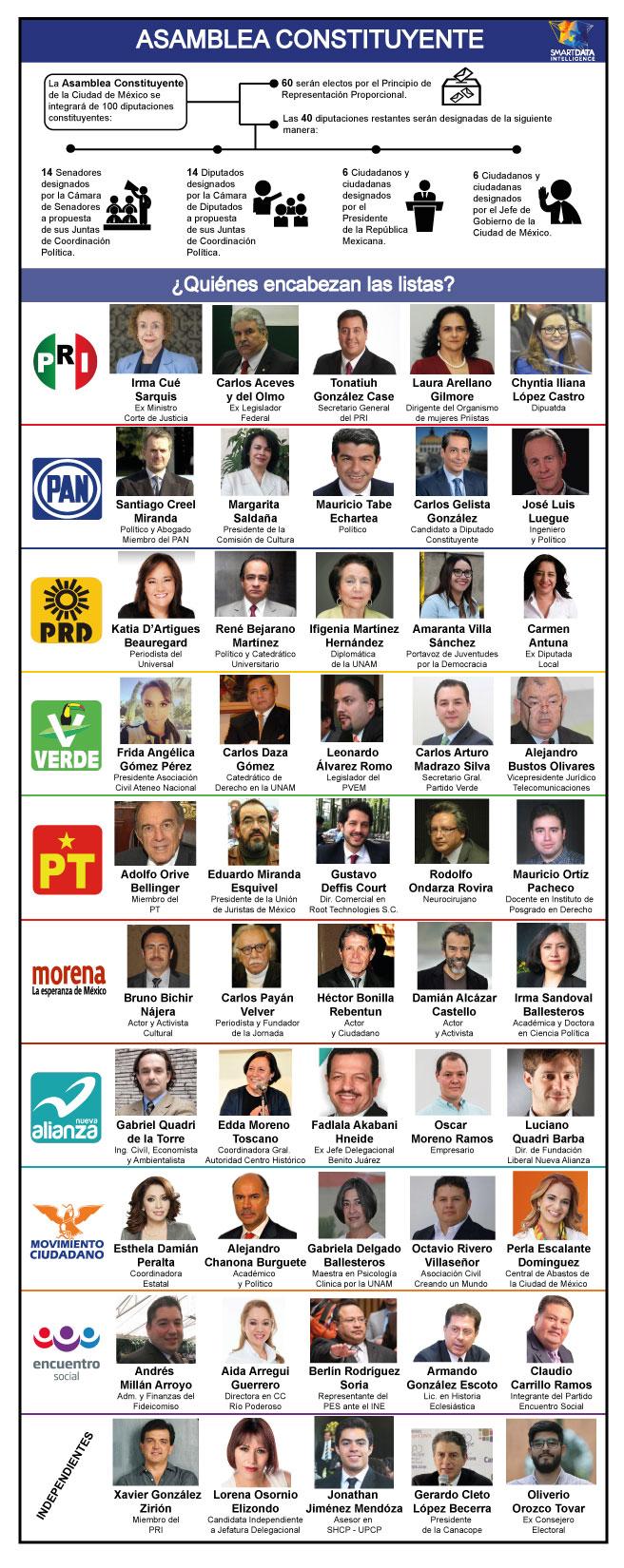 Asamblea-Constituyente-CDMX.jpg